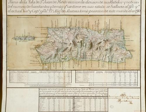 Plano de la ysla de San Juan de Puerto Rico (1769)