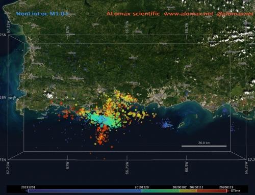 Visualización 3D de los sismos en Puerto Rico (2020)